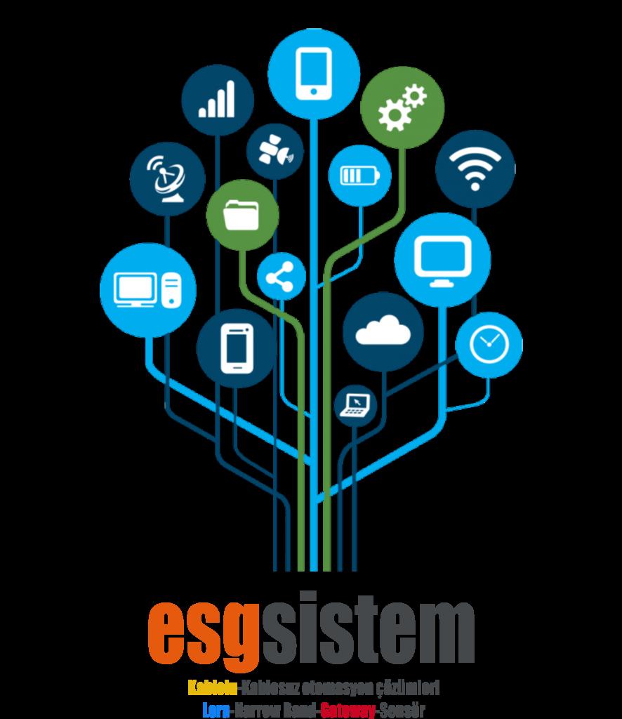 ESG sitem-Kablolu kablosuz otomasyon çözümleri ve teknolojileri.